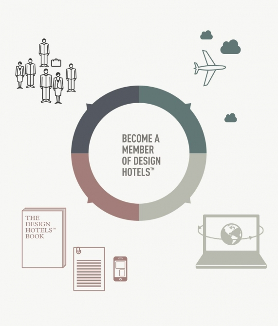 Become a member of Design Hotels - infographic